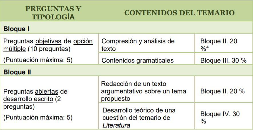 tipologia-y-preguntas-de-examen-pce-uned-lengua